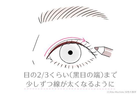 アイライナーで目の内側を強調する