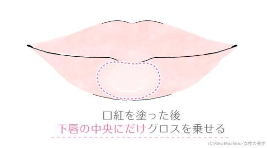 グロスを下唇の中央にだけ乗せる