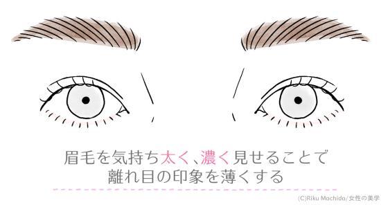 眉毛を太く見せる