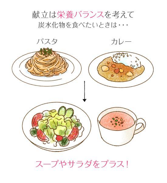 スープやサラダをつけて栄養バランスを整える