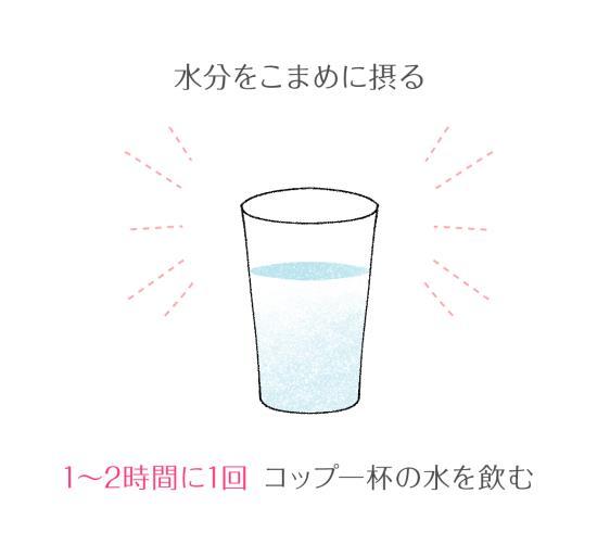 1~2時間に1回コップ一杯の水を飲む