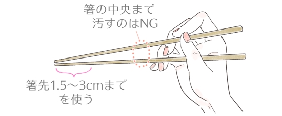 お箸の使い方ポイント11186