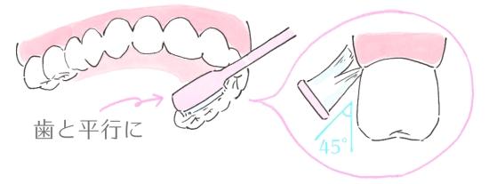 上の奥歯の裏側を磨く場合