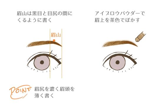 眉メイクの仕方