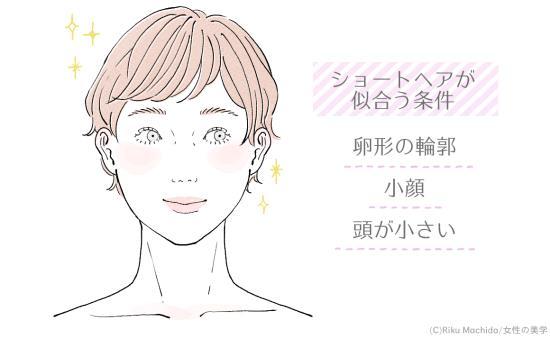 ショートヘアが基本的な条件3つ