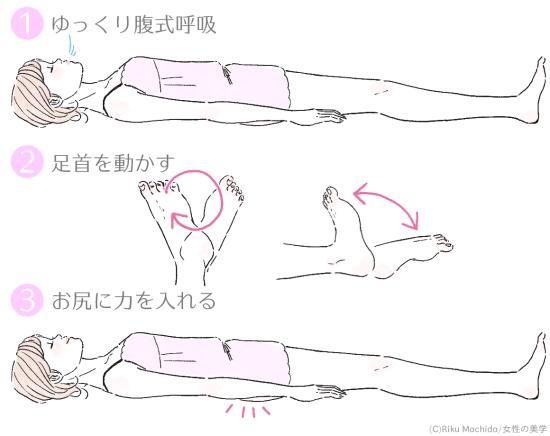 産褥体操を始める