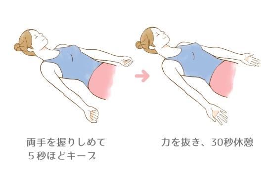 こわばった身体の筋肉を緩めるストレッチ
