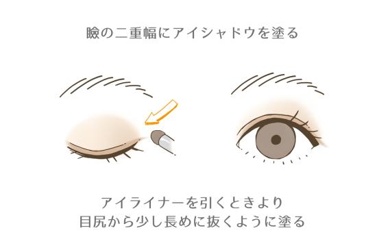 瞼の二重幅にアイシャドウを塗る