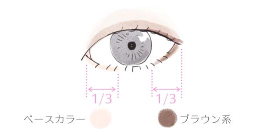 下瞼のアイシャドウの入れ方