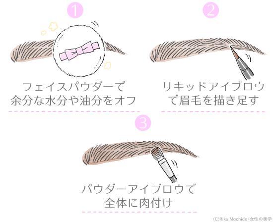 薄すぎる眉毛にはリキッド&パウダーを使用