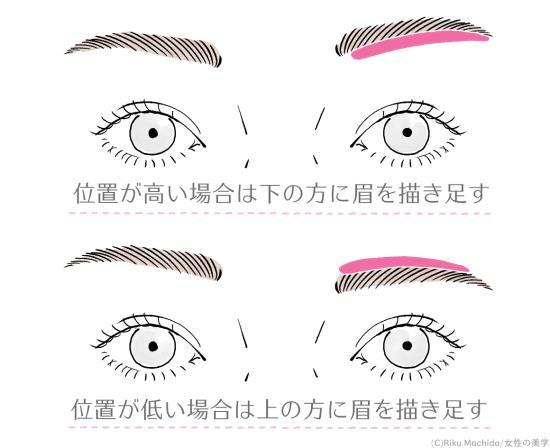 左右非対称の眉毛は高さを揃えることを意識する