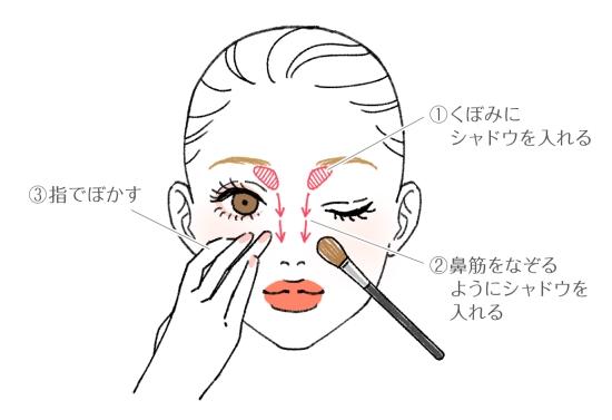ノーズシャドウで鼻筋を整える方法(ブラシ編)
