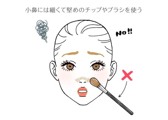 小鼻は細くて細かいチップやブラシを使う