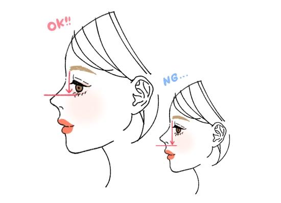 鼻のいちばん高い部分までノーズシャドウを入れる