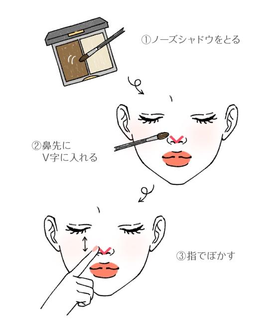 大きく目立つ小鼻のメイク方法