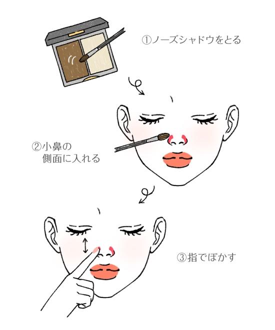 横に広がっている小鼻のメイク方法