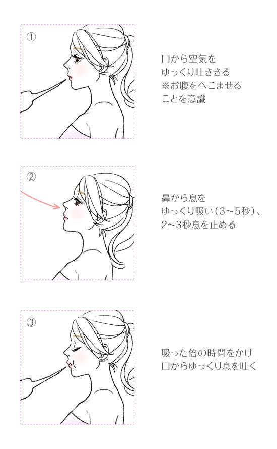 基本の深呼吸のやり方
