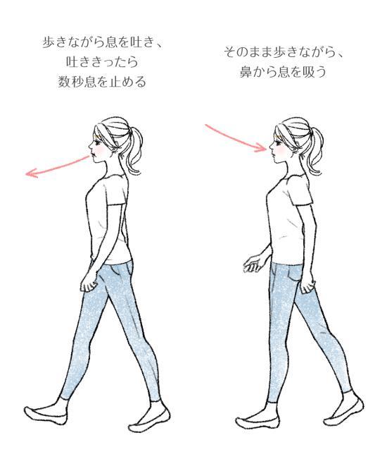 歩きながら呼吸をする