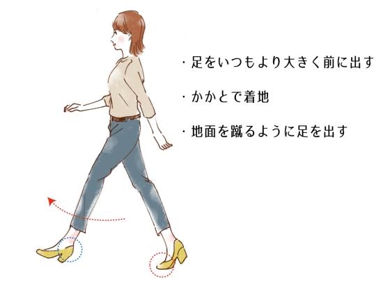 歩く時は足を出す一歩を大きく出す