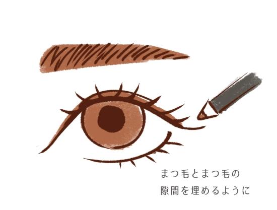 まつ毛とまつ毛の隙間を埋めるようなアイライナーの引き方
