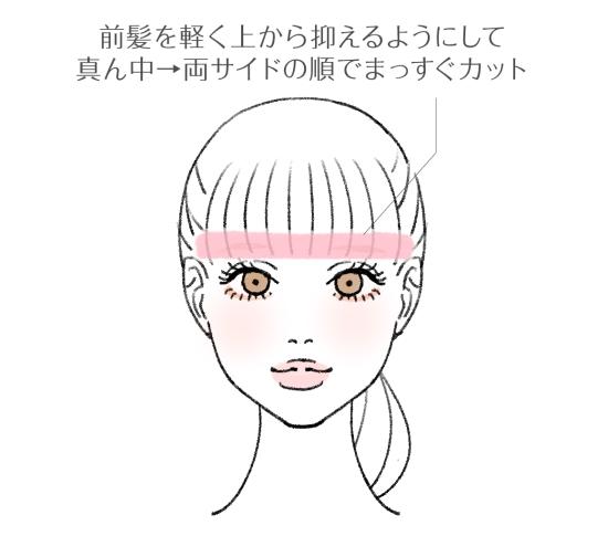 ぱっつん前髪の切り方