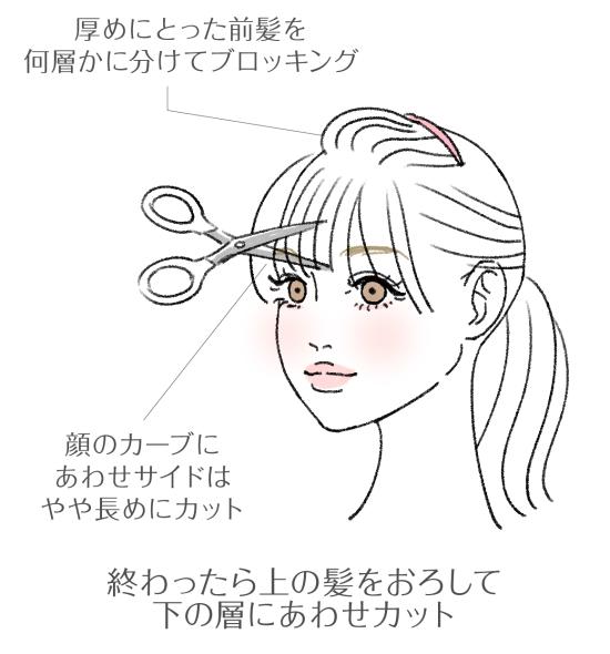 厚めの前髪の切り方