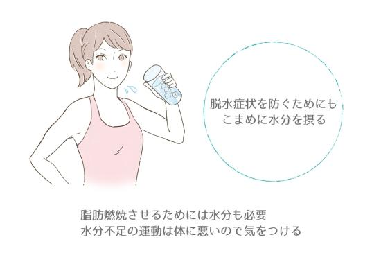 水分はこまめに摂取する
