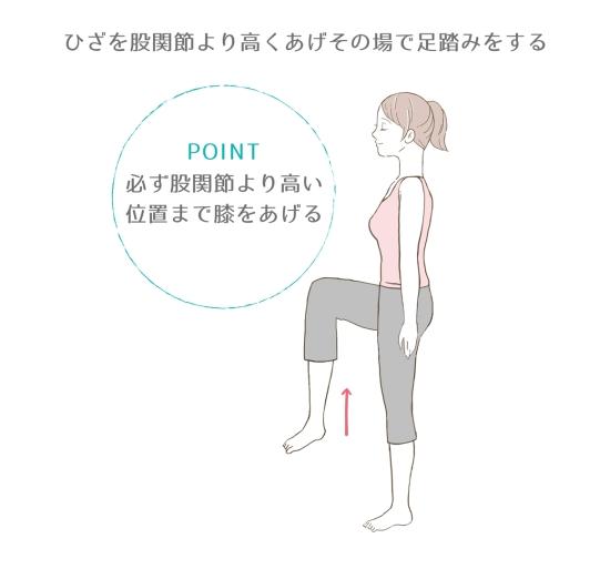 基本の足踏みのやり方