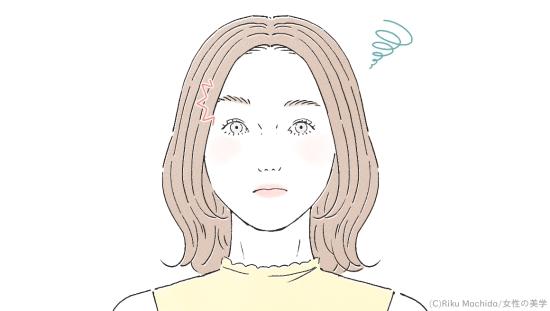 左右非対称の女性の顔