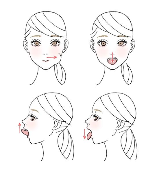 舌の体操方法