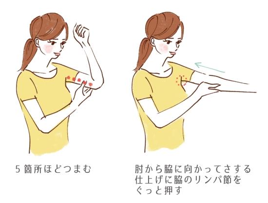 二の腕から腋下のリンパを流すやり方