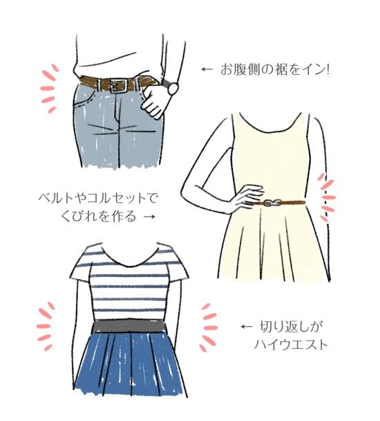 ハイウェストファッションの着こなし方