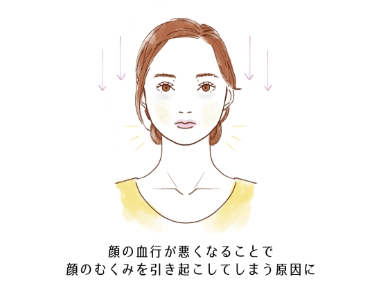 顔のむくみを引き起こしてしまう原因