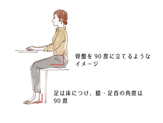 正しい姿勢のとり方