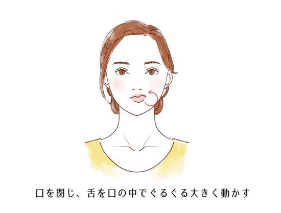 口周り・頬のストレッチ