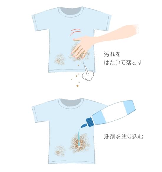 泥ハネした汚れの対処法