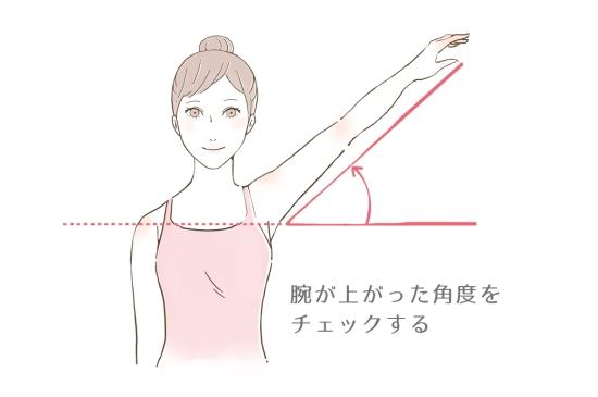 肩甲骨ガチガチ度チェック