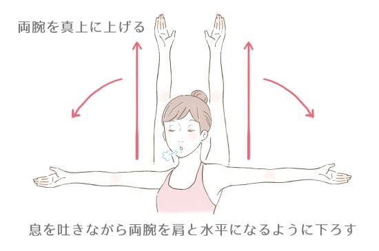 肩甲骨を横に動かす
