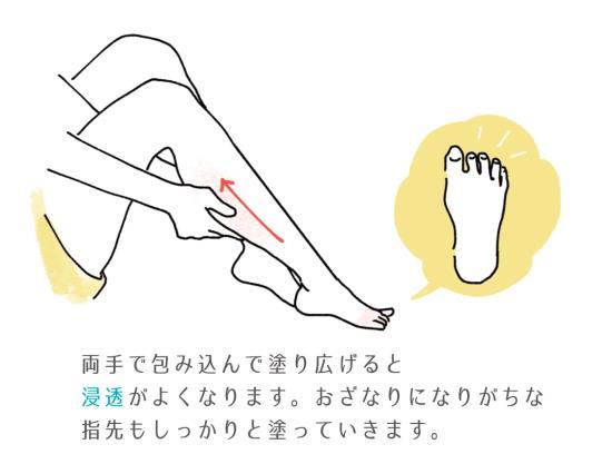 足のクリームの塗り方