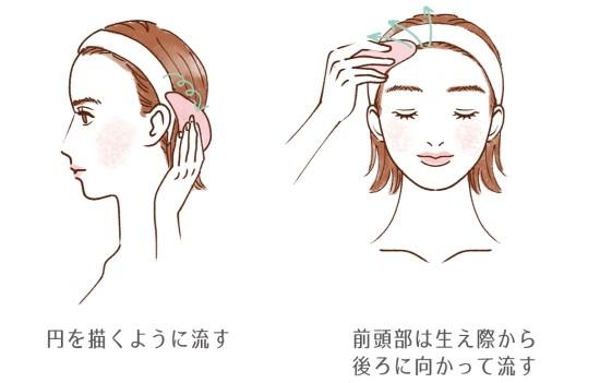 側頭部から耳の周囲のマッサージ