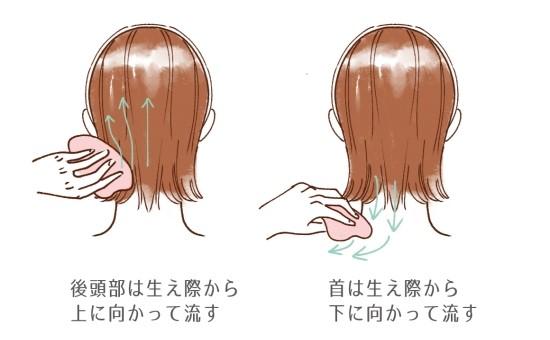 頭のマッサージ方法