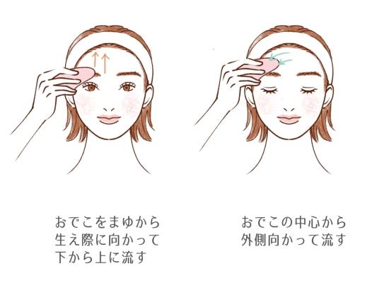 かっさで顔のむくみをとる方法1