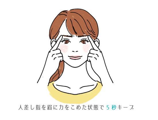 眼輪筋トレーニングのやり方