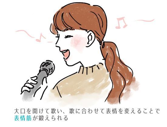 カラオケで大口開けて歌う女性