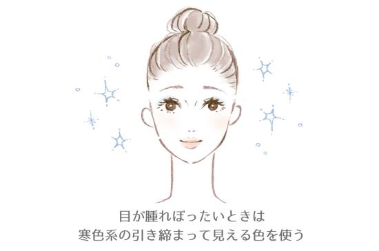 目が腫れぼったいときは寒色系の色を取り入れる