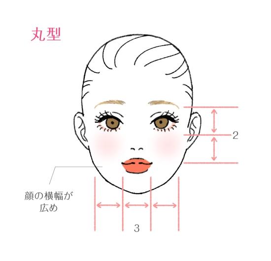 丸型の顔の特徴
