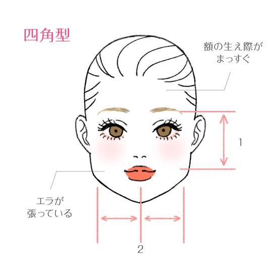 四角型の顔の特徴