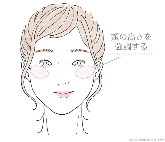 頬の高さを強調するチークの入れ方