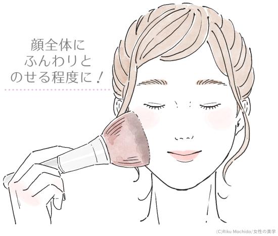 平べったい顔に凹凸を作る方法