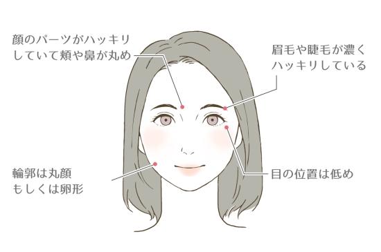 女顔×濃い顔さんの特徴